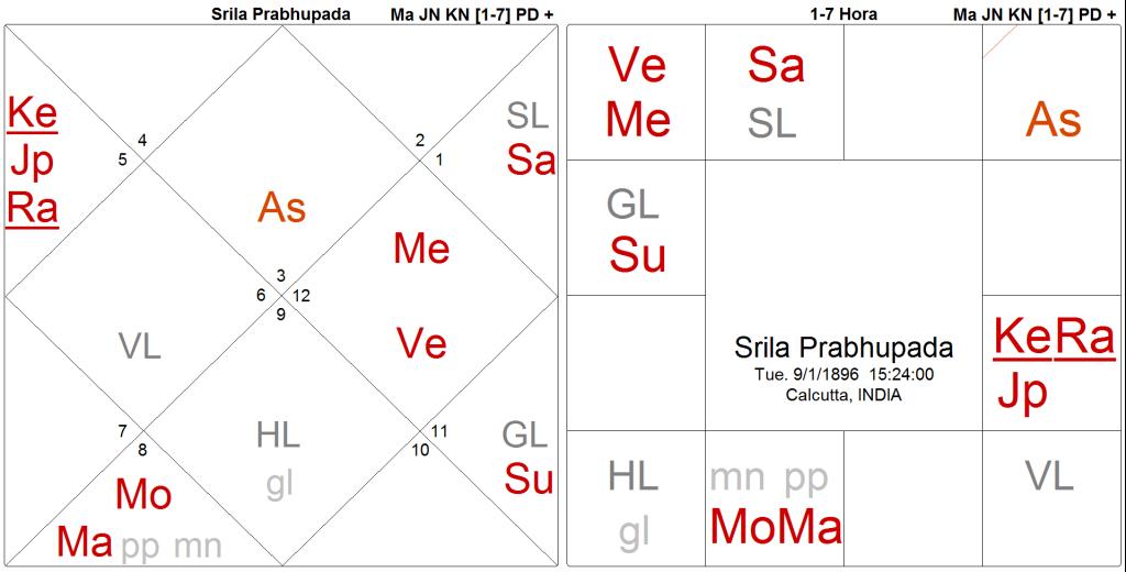 d2a-prabhupada